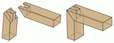 Mitre bridle woodworking joint