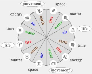 Numerology online calculator picture 5