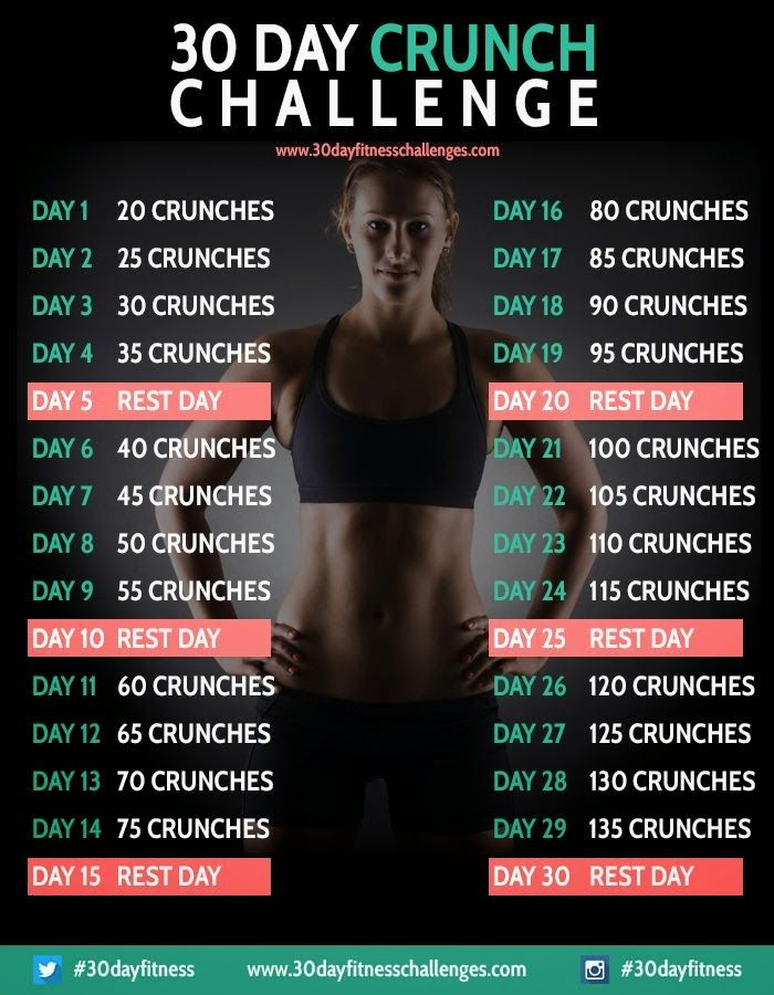 30 Day Challenge Crunches. Bikini body here I come!