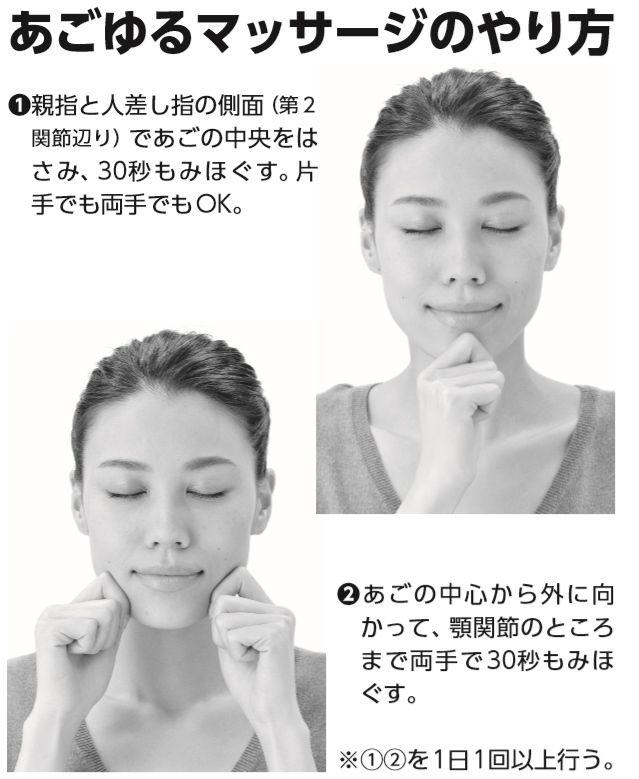 症 法 治療 関節 額 痛