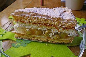 Hansen - Jensen - Torte 1