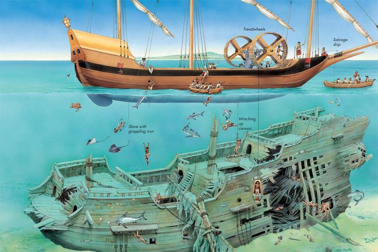 The process of recovery of treasure from a sunken galleon, XVIII century.