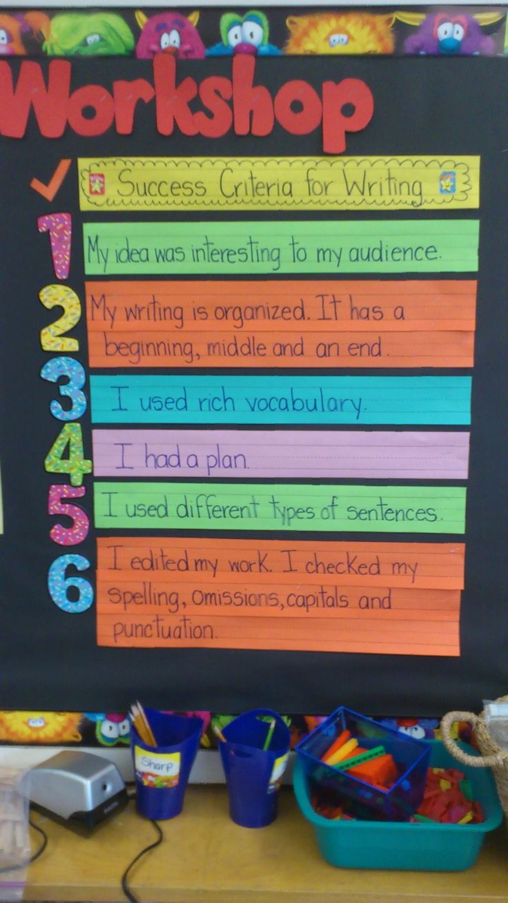 assessing for learning essay The assessment reform group (2002) identifies ten principles to guide classroom practice in assessment for learning choose five of particular relevance to your practice and evaluate them in relation to the pupil experience in your school.