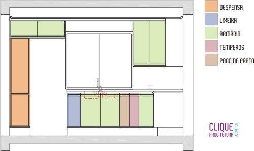 Cozinha: Organização & Planejamento - Clique Arquitetura