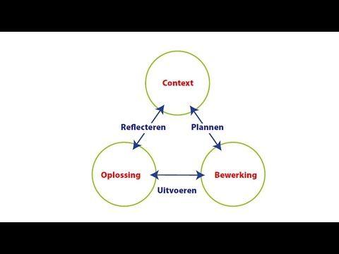 Drieslagmodel gebruiken in de rekenles - YouTube