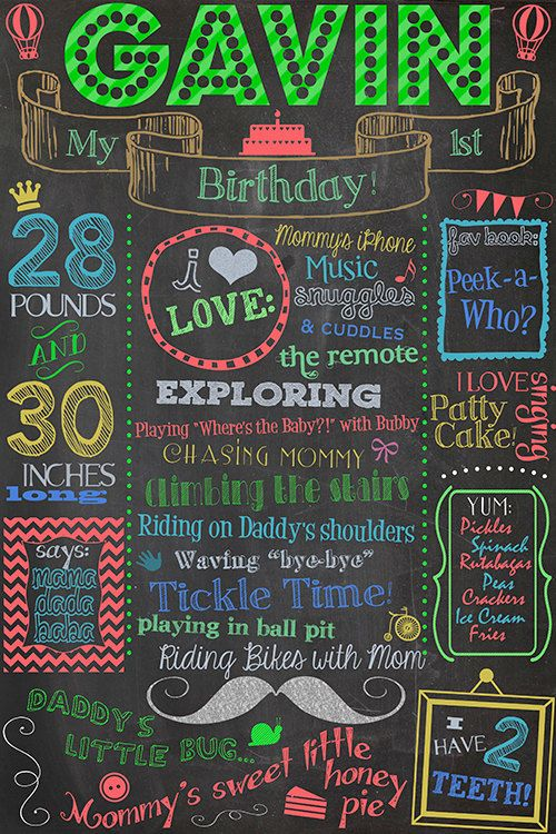 First Birthday Chalkboard Poster Sign Printable color / 16x20 or 16x24 /DIGITAL / babys 1st / Babys First Birthday / Plus FREE Web File