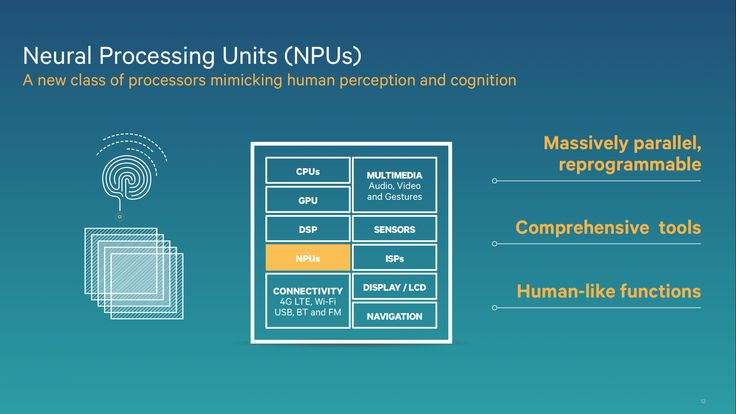 Introducing Qualcomm Zeroth Processors: Brain-Inspired Computing   Qualcomm