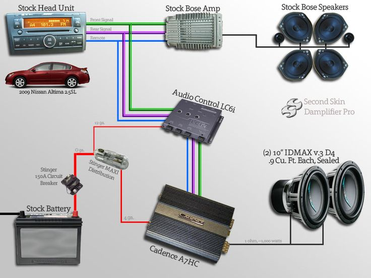 86 best images about car-sound-noise-music on pinterest | cars, car audio and custom subwoofer box 2 ohm car speaker wiring diagrams car component speaker wiring diagrams