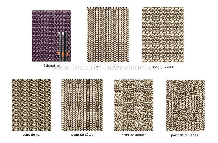points de tricot image