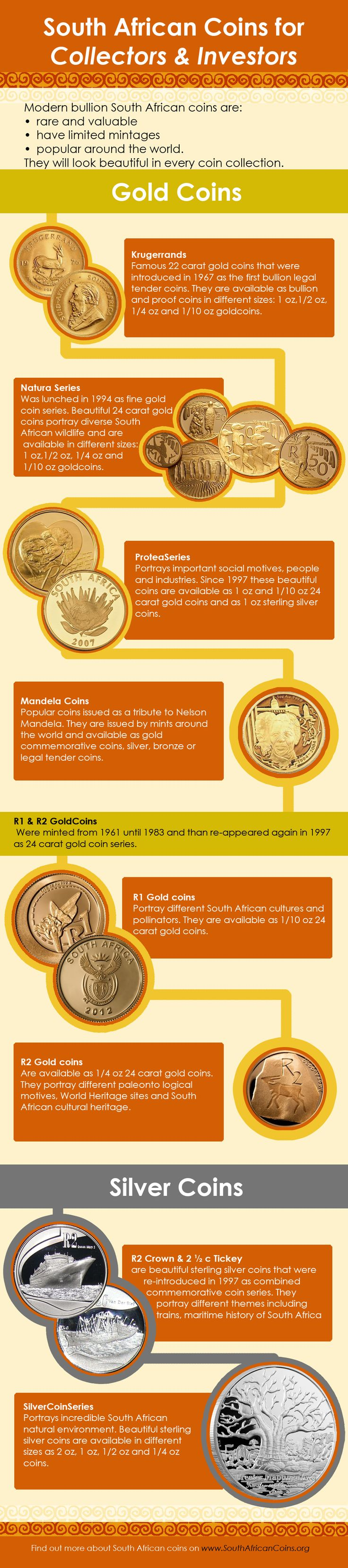 Discover valuable South African coins for collectors and investors. Gold and silver coins such as gold Krugerrands, Mandela coins... #infografía