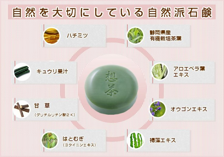 自然を大切にしている自然葉石鹸 想茶石鹸成分表