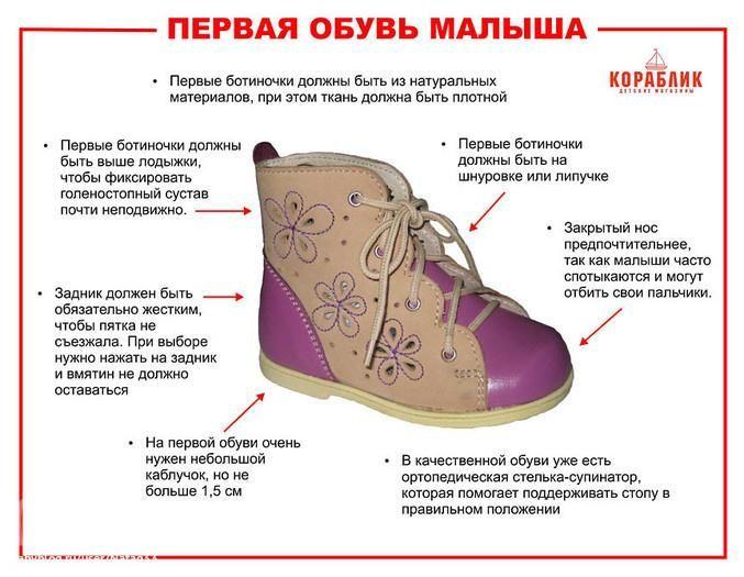 Когда ребенку одевать первую обувь ребенку