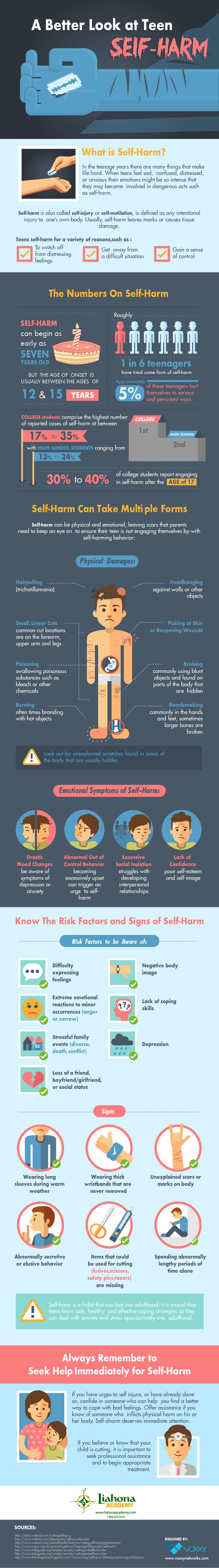 A Better Look at Teen Self-Harm - Infographic  Learn more about the dangers of self-harm at Liahona Academy