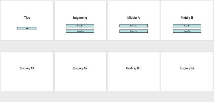 Branching Story Template - A PowerPoint template for writing a branching story with 1 beginning, 2 middles and 4 endings to choose from.