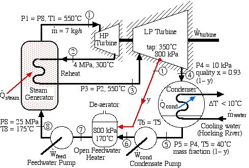 Label The Solar System Diagram in addition Enme furthermore Htm as well 34 Kv Power Line Diagram as well Coal Fired Boiler Diagram. on solar thermal power plant diagram