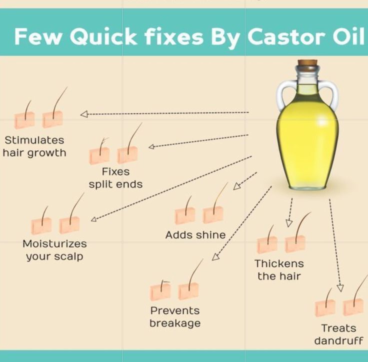 Castor oil fantastic for hair growth and conditioning the hair. Can also be used on eyebrows for any patchy areas, dab on a couple of times a day and this will stimulate the hair growth. #castoroil #natural #hair #healthyhair #eyebrows #regrowth #shinyhair #lovehair #diybeauty #lovebeauty #health #wellbeing #detox #pamper #aspasiabeauty #london