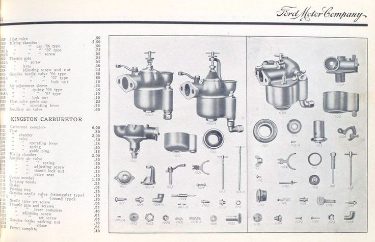 Ford Motor Company; Holley carburetor parts ('06 and '07 types) [continued]; Kingston carburetor.