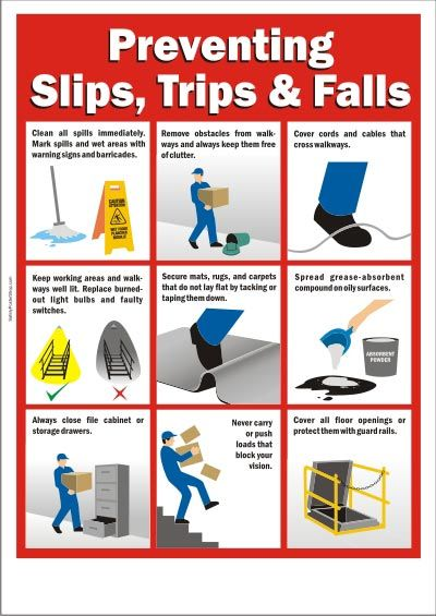 Preventing slips, trips and falls