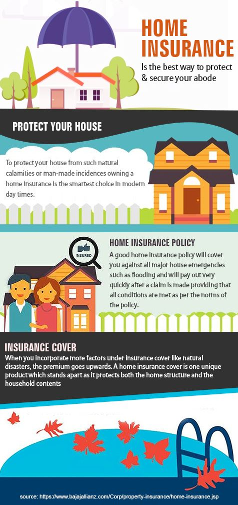 Need home insurance? Buy home insurance policy to cover your precious house & its contents. Get instant house insurance quotes and choose the best home insurance in India. https://www.bajajallianz.com/Corp/property-insurance/home-insurance.jsp