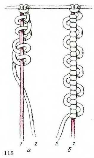 Цепочка из вертикальных узлов