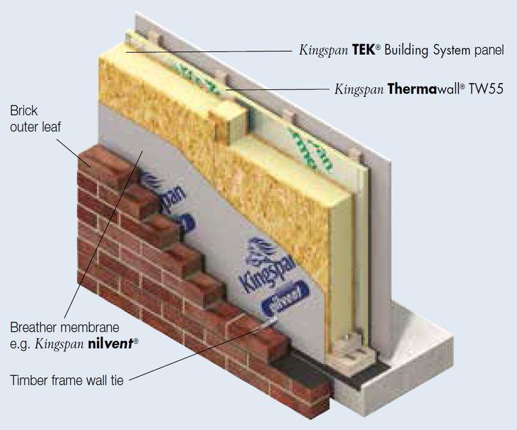 Option 1 Brickwork Kingspan Tek Building System Walls