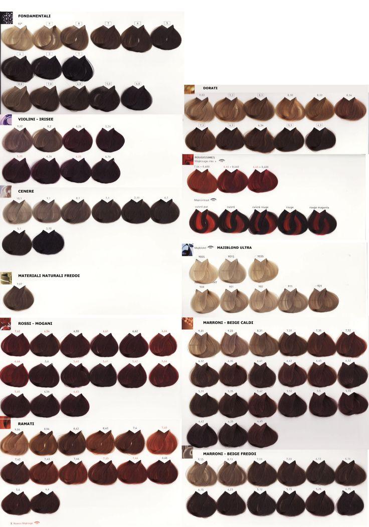 25 unique loreal hair color chart ideas on pinterest red hair fai da te come ottenere il colore di capelli perfetto parte a loreal hair color chartcolour urmus Choice Image