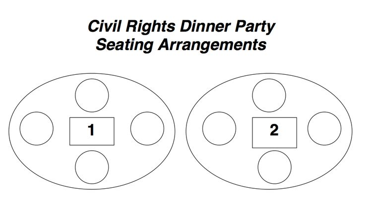 Come to My Dinner Party! In this exercise, students decide the placement of historical guests, such as Malcolm X, Martin Luther King, Thurgood Marshall, Rosa Parks, and Caesar Chavez, at a dinner party. Which guests have differing views? What arrangements will lead to the most lively conversation? It's up to your students to decide as they analyze the roles of key personalities in the civil rights movement. TEKS: US 9B, US 9C, and US 9D.