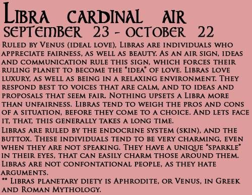 General Information about Libras (1) - Libra Picture