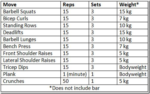 body pump workout I do this 3 times a week love it - gonna google what most of these are!!