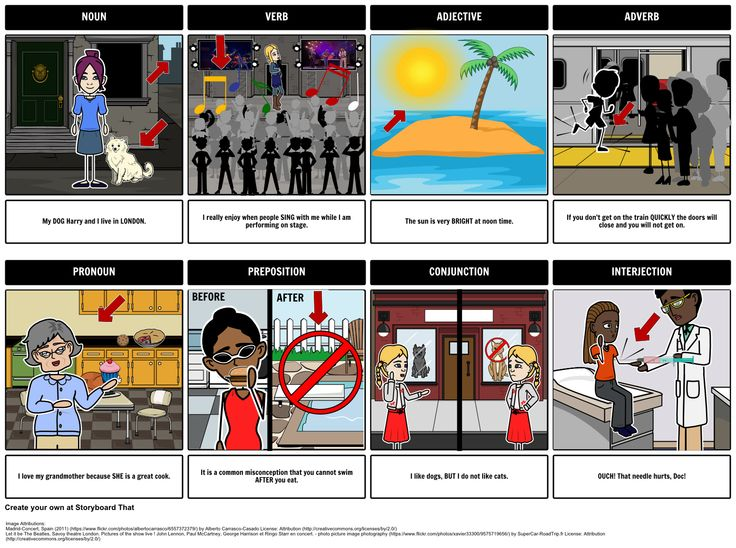 Here Is An Example Of A Completed Storyboard Activity For Parts Of
