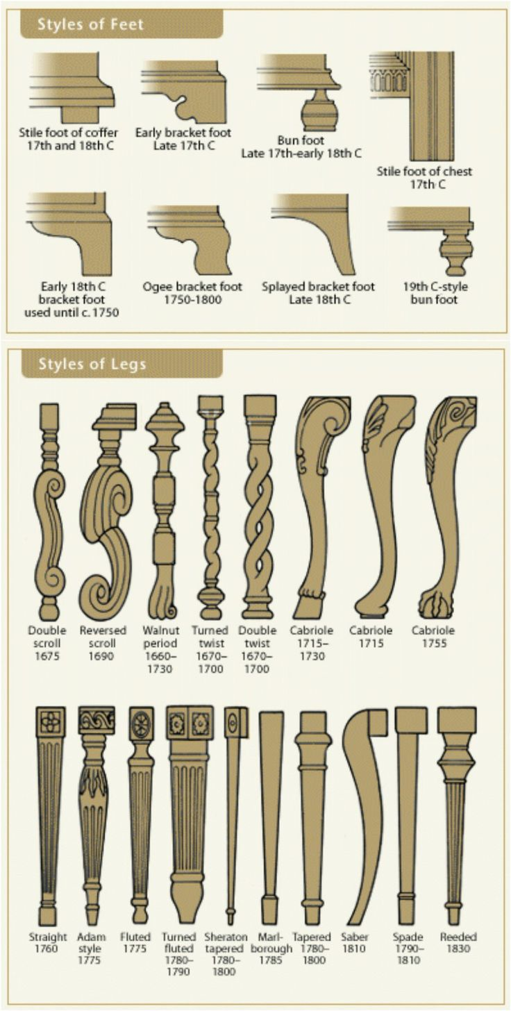 And learn the styles of chair legs as well - 50 Amazingly Clever - 20 Best Antiques Images On Pinterest Antique Furniture, Furniture