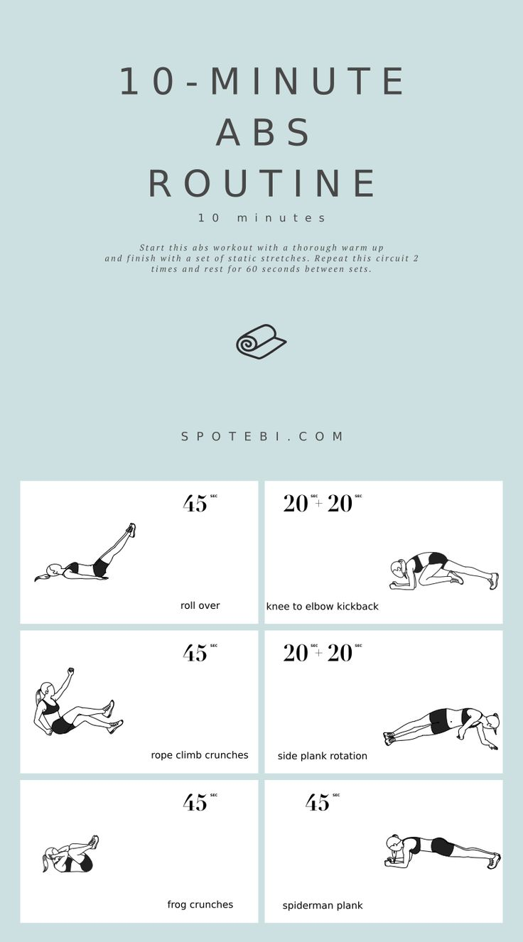 10-Minute Abs Routine – Workouts