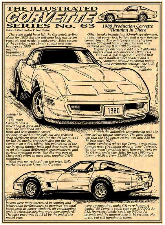 Absolutely Perfect For A Car Guys Or Gals Man Or Car Cave Another Car Art Print By Automotive Artist And Writer K S Corvette Art Corvette C3 Corvette