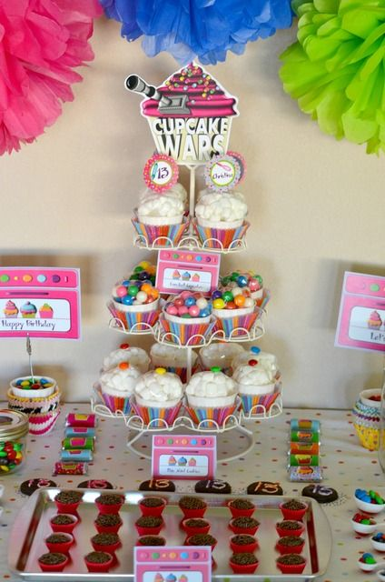 seriously cool bday party idea. cupcake wars! i want one!