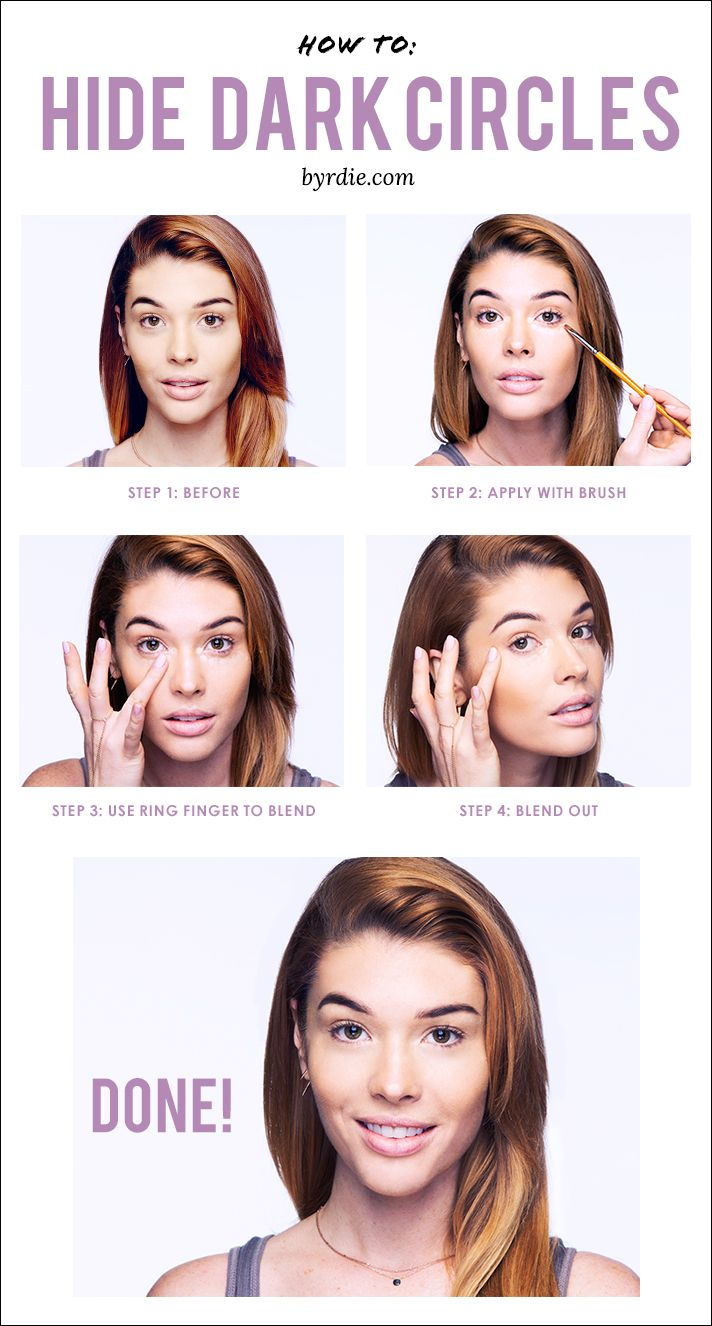 How to conceal dark under eye circles: a super easy and effective #tutorial from celebrity makeup artist Lauren Andersen.