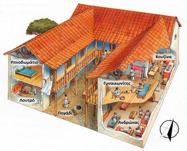 Τυπικό αρχαιοελληνικό σπίτι προσανατολισμένο στον άξονα Βορρά-Νότου, με την είσοδο και τα κύρια δωμάτια στραμμένα στο Νότο για καλύτερη εκμετάλλευση της ηλιακής ενέργειας. Αρχιτέκτονες και πολεοδόμοι στην αρχαία Ελλάδα ακολουθούσαν τις συμβουλές του Σωκράτη στο σχεδιασμό σπιτιών και πόλεων με βάση την παθητική ηλιακή αρχιτεκτονική. ΠΟΤΕ στην ανθρώπινη ιστορία δεν υπήρξε ένα τόσο διαπρεπές και …