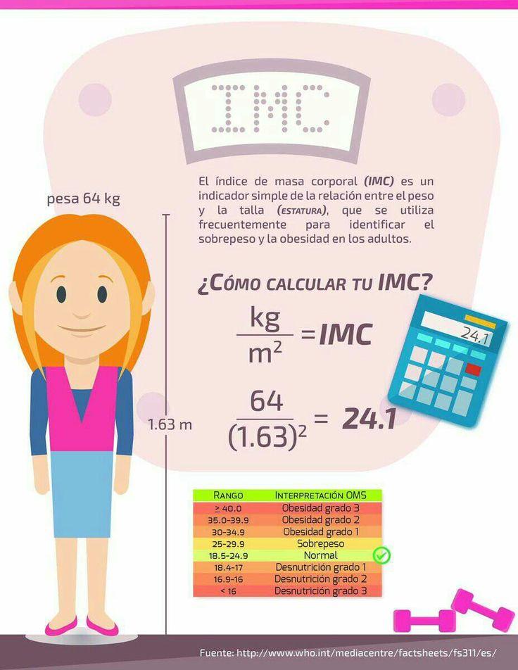 IMC = INDICE DE MASA CORPORAL Y COMO CARCULARLO