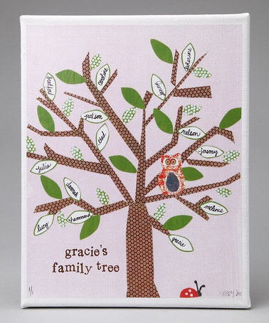 Family Tree Personalized Wall Art from someday inc. on #zulily!