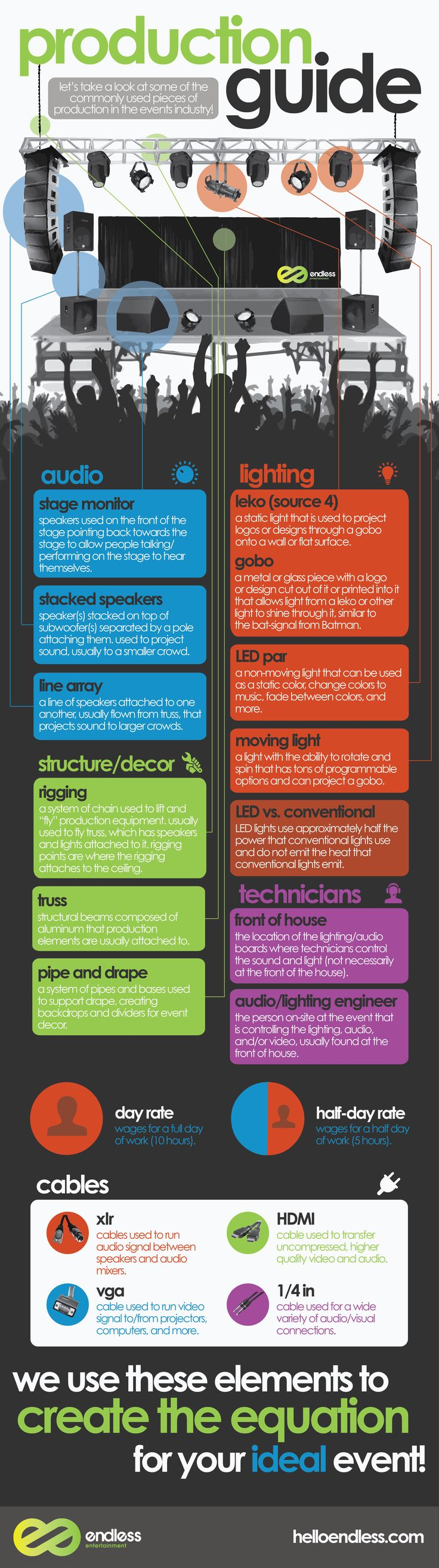 Production_Guide_Infographic-(PNG).png (2917×10417)