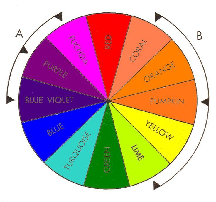 mid century modern living room color wheel retrohome retrocolors http