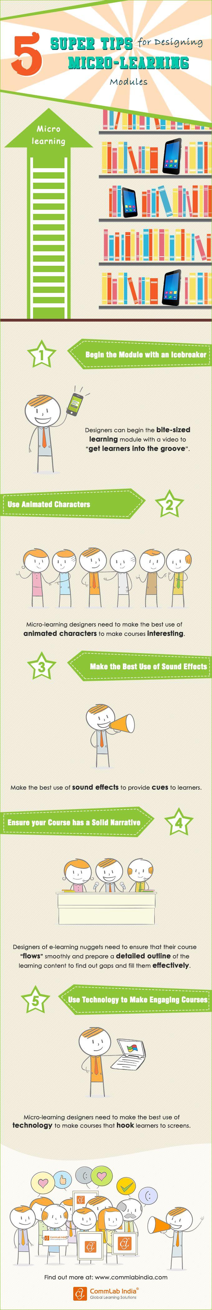 92 Best Training Models Methods Images On Pinterest