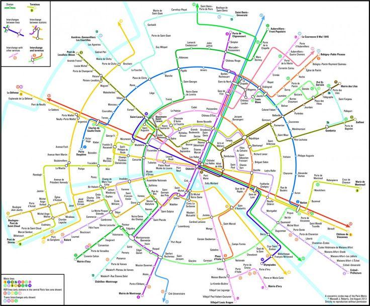 Paris Circle Metro Map