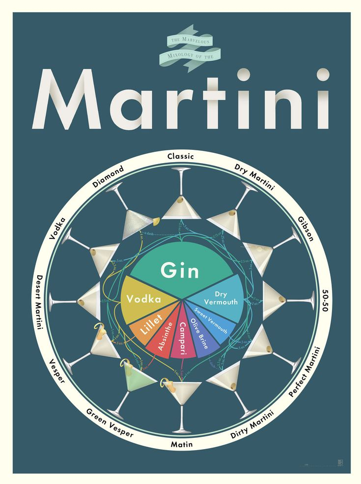 Infographic // A mixological breakdown to twelve martinis, from the classic to 007's favorite, illustrating ingredients and ratios to the king of all cocktails.