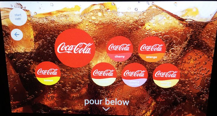 TODAY EVERYTHING IS COOL ABOUT COCA COLA ON MARCH 29,1866 WHEN A PHARMACIST JOHN PEMBERTON MIXED UP THE FIRST BATCH OF SODA DRINK IN HIS BACK YARD. ITWAS USED TO EASE HEADACHES AND CALM NERVES.   #Coca-Cola #cocacola #Coke #Cokebottle #cola #History #sodapop #sofrdrink