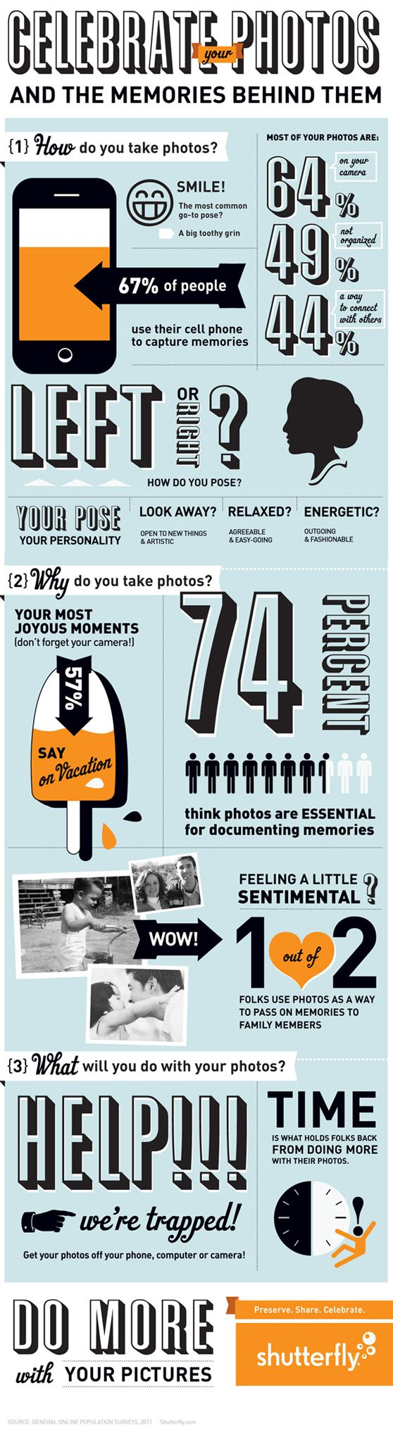 Infographic from Shutterfly