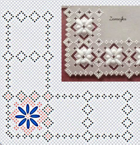 Pergaminowe koronki - Zamajka Rzesz - Picasa Albums Web