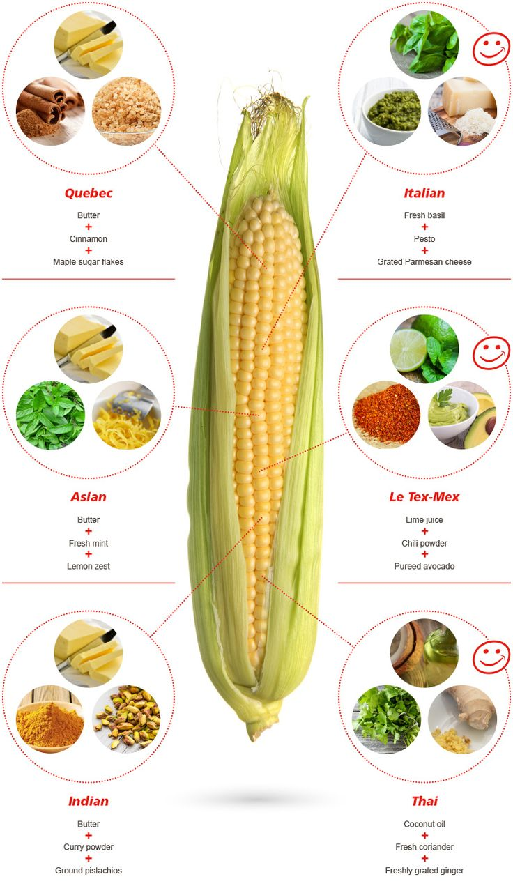 6 Flavours That Will Transform Your Corn Roasts