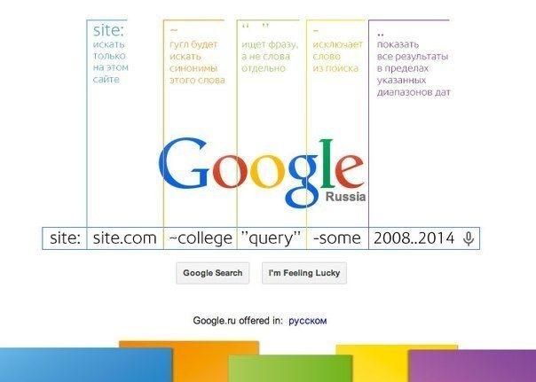 Чтобы выделить из результатов поиска Google только нужное