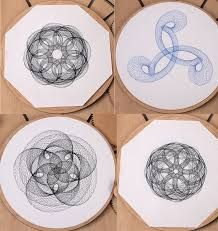 Image result for cycloid drawing machine