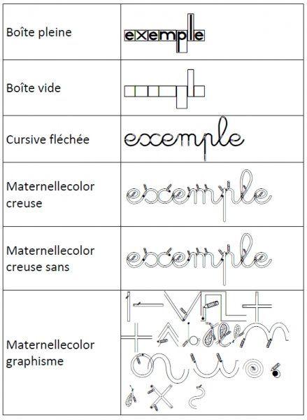 écriture maternellecolor